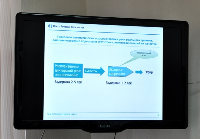 Наглядная схема работы системы распознавания речи